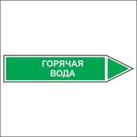 Знак безопасности «Горячая вода - направление движение направо»