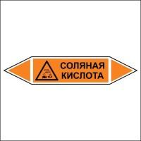 Знак безопасности «Соляная кислота - двусторонние направление»