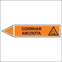 Знак безопасности «Соляная кислота - направление движение налево»